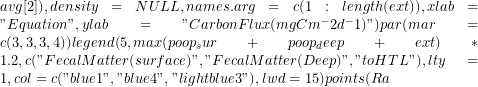 "avg[2]) ,density=NULL, names.arg=c(1:length(ext)), xlab=""Equation"", ylab=""Carbon Flux (mg C m^-2 d^-1)"")     par(mar=c(3,3,3,4))     legend(5,max(poop_sur+poop_deep+ext)*1.2,c(""Fecal Matter (surface)"",""Fecal Matter (Deep)"", ""to HTL""),lty=1, col=c(""blue1"",""blue4"",""lightblue3""), lwd=15)     #points(Ra"
