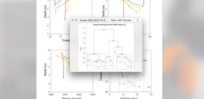 Analyzing YSI data through clustering